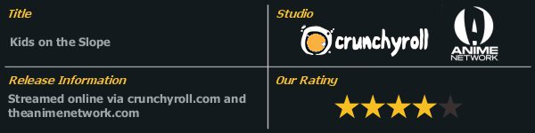 Rating - ****